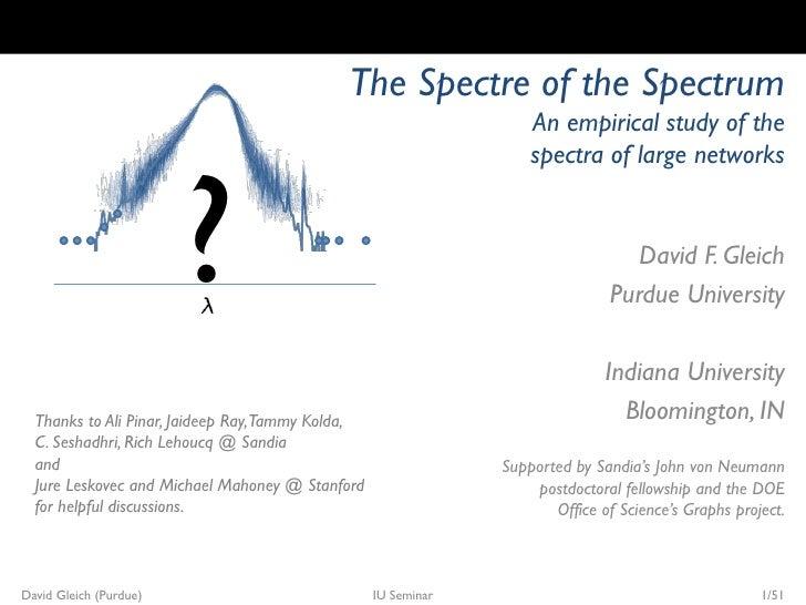 The spectre of the spectrum