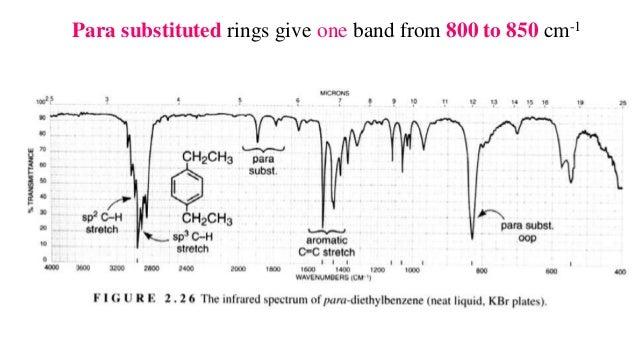 Phenol Ring On Ir