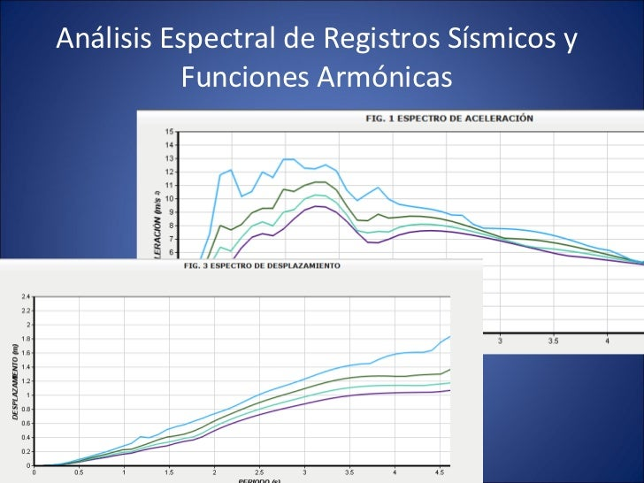 Análisis Espectral de Registros Sísmicos y Funciones Armónicas