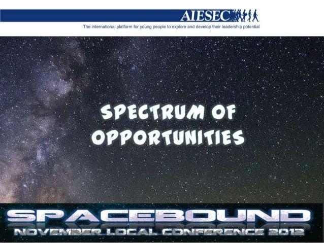 Spectrum of opportunities