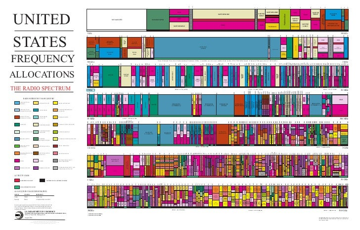 Spectrum wall chart_aug2011