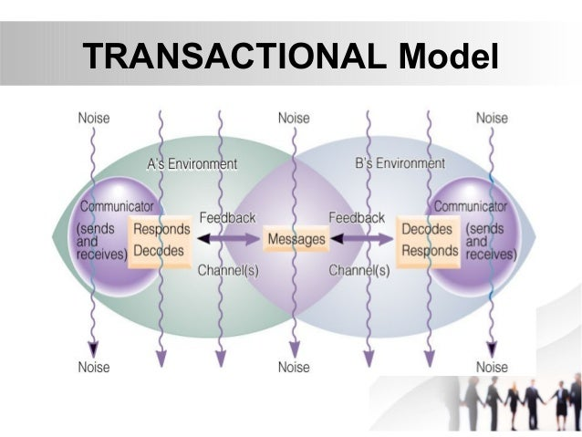 what are the elements of the transactional communication model Background culture communication skills self concept physical state emotional state experiences attitudes memory expectations: backround culture communication skills.