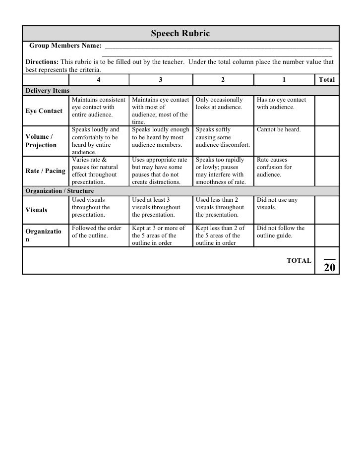 rubric for persuasive essay elementary