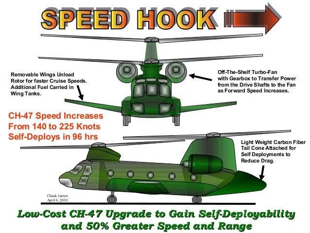 SpeedHook v1.0