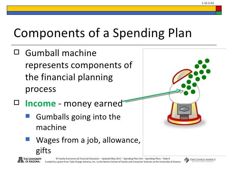 gumball machine plans