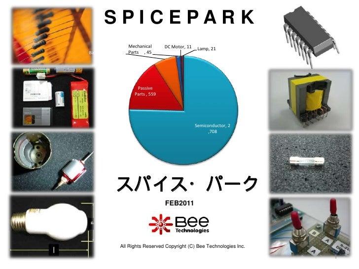 S P I C E P A R K 株式会社ビー・テクノロジー スパイス・パーク FEB2011 All Rights Reserved Copyright (C) Bee Technologies Inc. 1