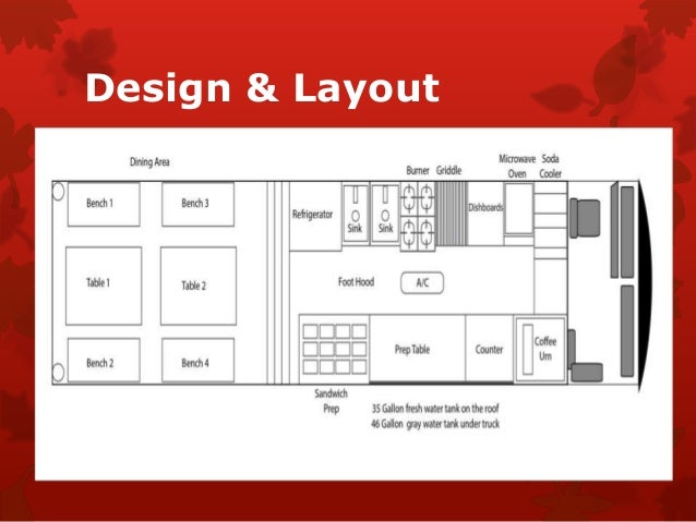 Spicy gypsy food truck for Food truck layout plans