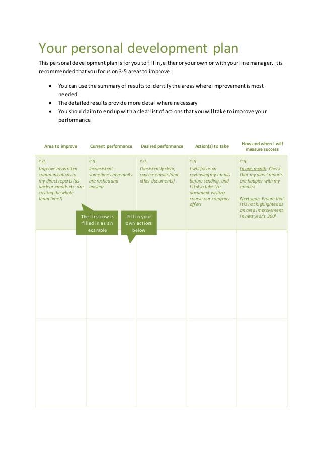 personal development plan template .