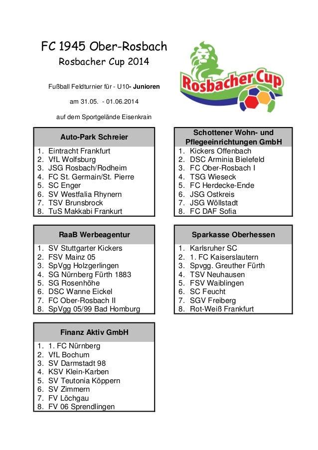 1. Eintracht Frankfurt 1. Kickers Offenbach 2. VfL Wolfsburg 2. DSC Arminia Bielefeld 3. JSG Rosbach/Rodheim 3. FC Ober-Ro...