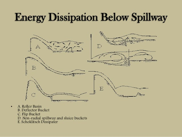 Kinetic And Potential Energy Spillways and Flood Co...