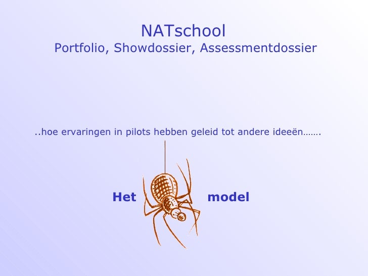 NATschool   Portfolio, Showdossier, Assessmentdossier ..hoe ervaringen in pilots hebben geleid tot andere ideeën……. Het  m...
