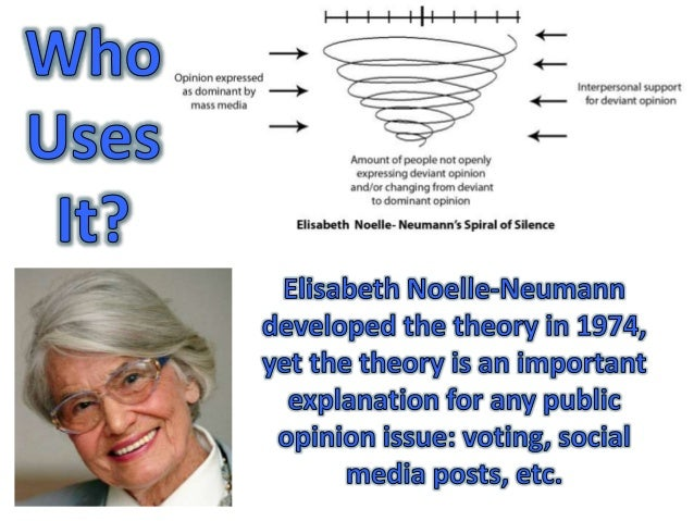 spiral of silence elisabeth noelle neumann The spiral of silence a theory of public elisabeth noelle-neumann is professor for exploring roles of self-presentational concern in spiral of silence.