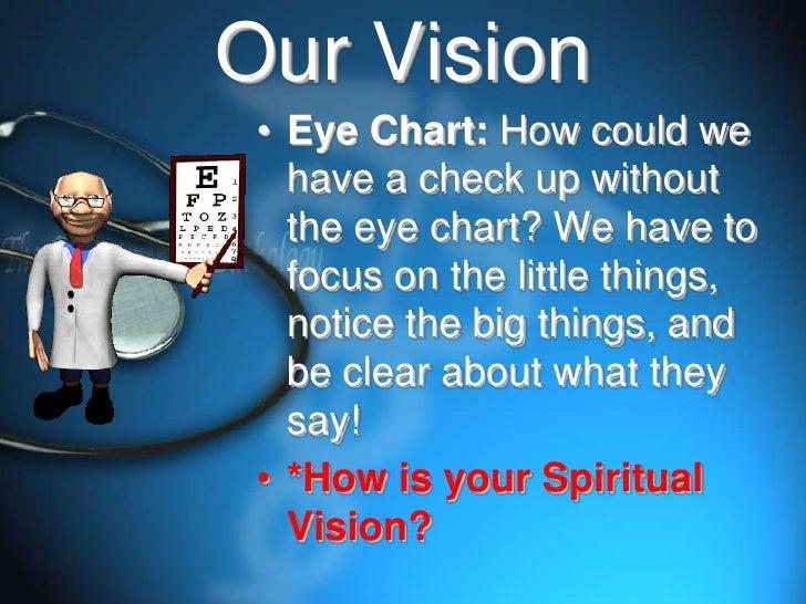 spiritual-checkup-10-728.jpg?cb=1243461621
