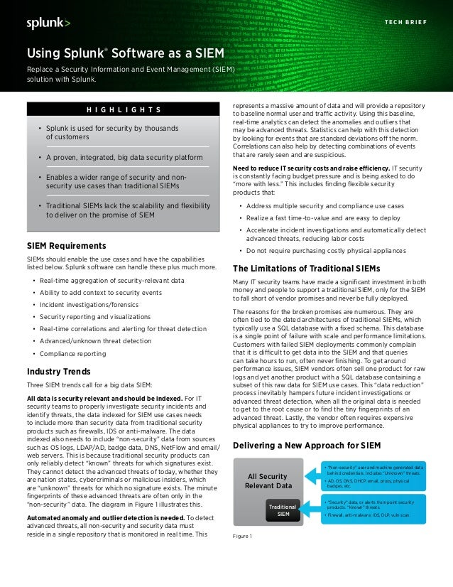 T e c h B r i e f Using Splunk® Software as a SIEM Replace a Security Information and Event Management (SIEM) solution wit...