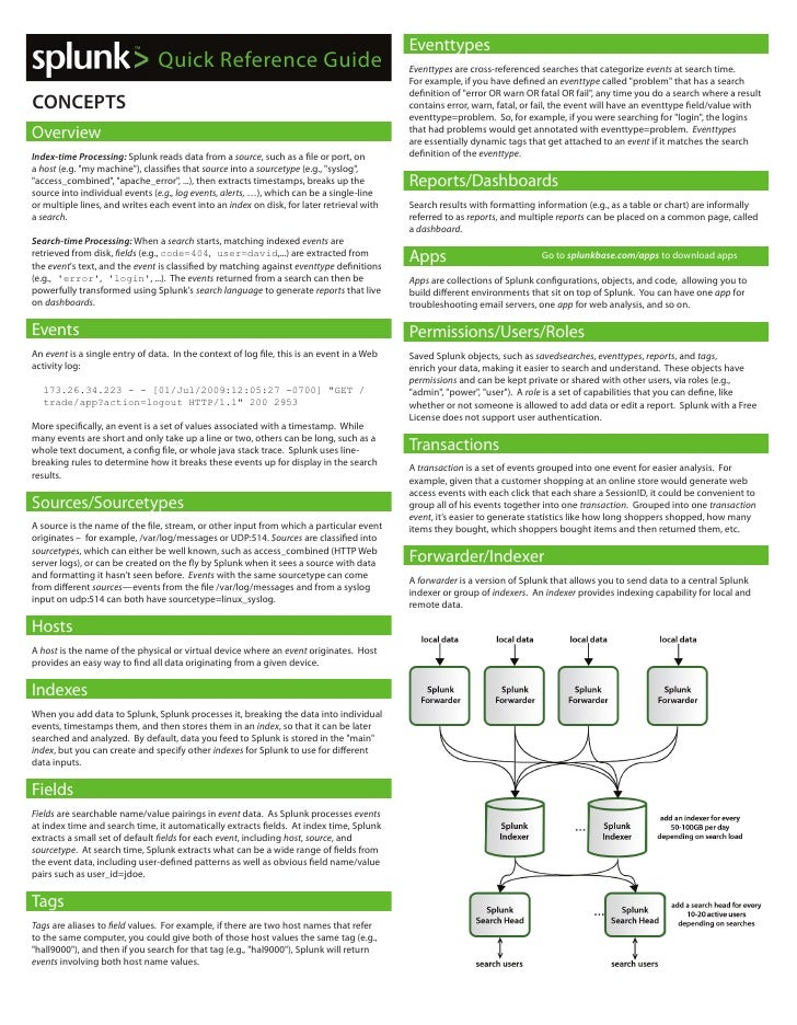 Eventtypes                                Quick Reference Guide                                       Eventtypes are cross...