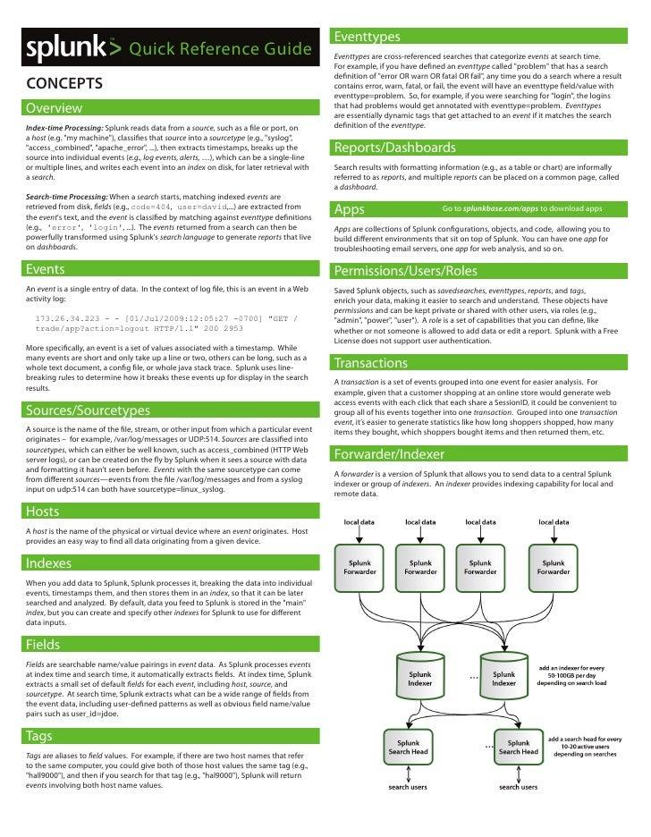 Guia de referência Splunk