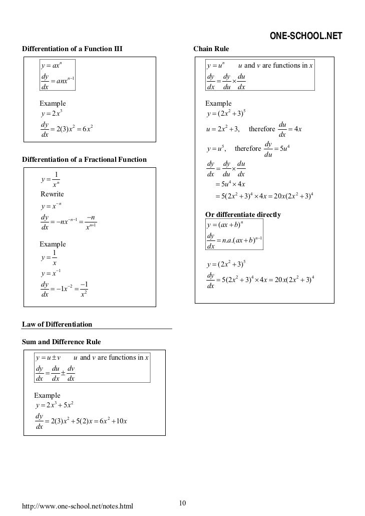 spm mathematics form 5 notes on dating