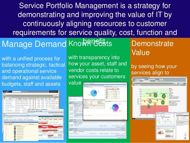 service design in fund managment company essay Unit vii essay project management software report the company you work for has grown in size in a very short time due to the scale and type of projects coming in, there is a need to adopt a project management software.