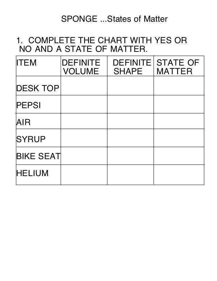Worksheets 3 States Of Matter Worksheet state of matter worksheet 3 sponge states matter1 complete the chart with yes or no and