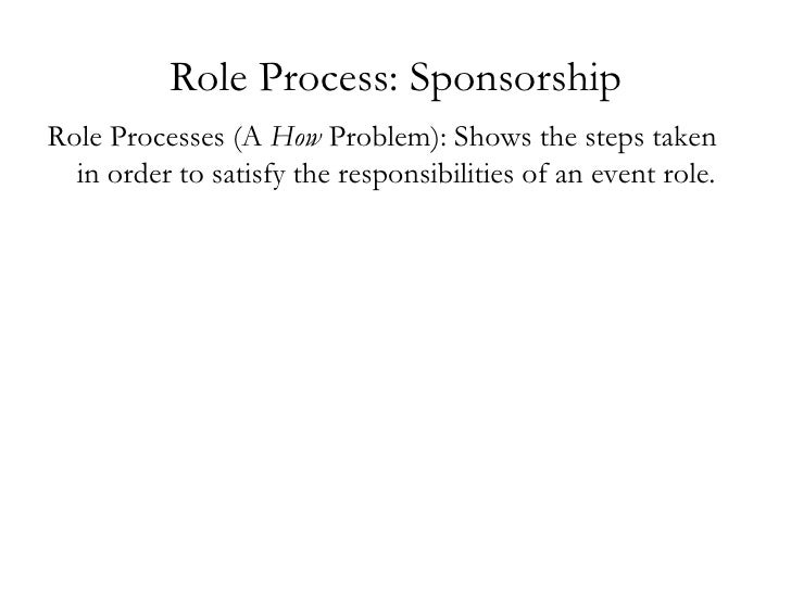 Role Process: Sponsorship <ul><li>Role Processes (A  How  Problem): Shows the steps taken in order to satisfy the responsi...