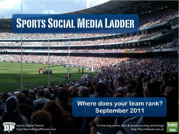 Sports Social Media Ladder                                  Where does your team rank?                                    ...