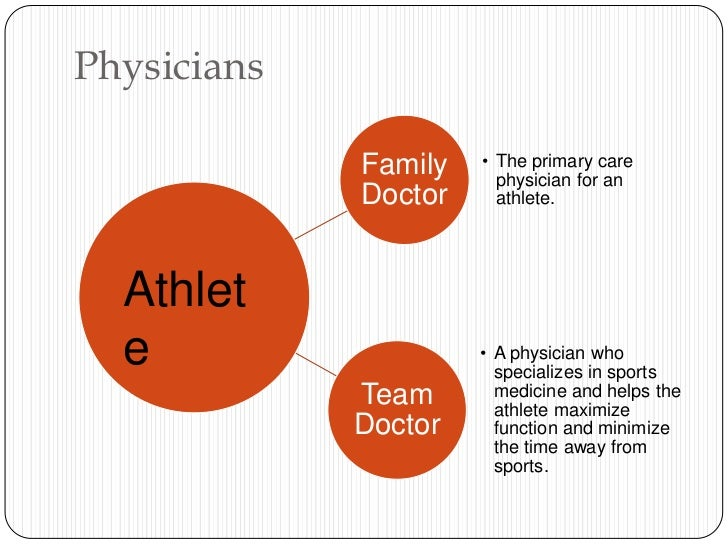 athletic physician The american college of sports medicine, acsm, is the largest sports medicine and exercise science organization in the world with more than 50,000 members and certified professionals.