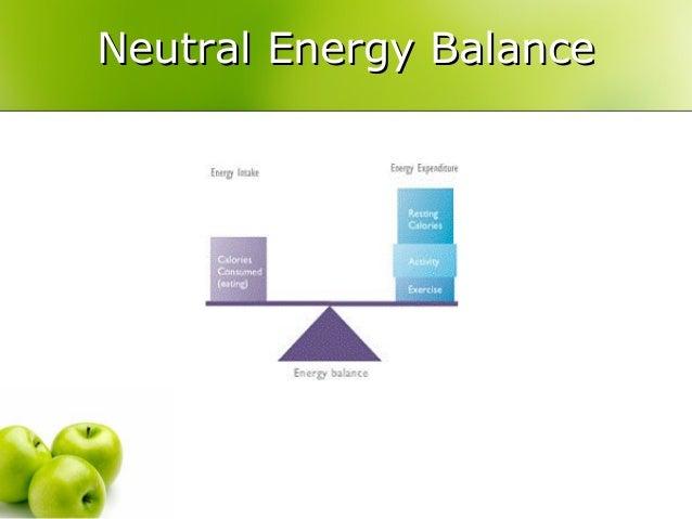 Energy Balance in Sport Energy Balance 28
