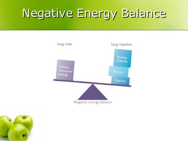 Energy Balance in Sport Energy Balance 29