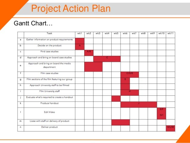002 action plan task2 Us department of labor occupational safety and health administration instruction csp 01-00-002 corrective action plan).