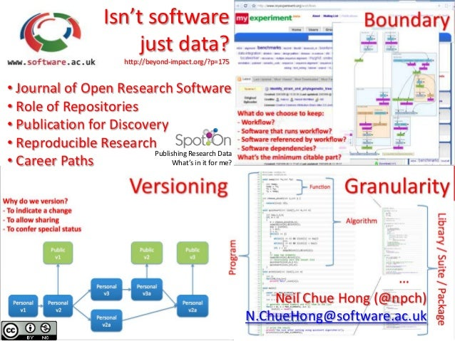 Isn't software                          just data?                          http://beyond-impact.org/?p=175• Journal of Op...