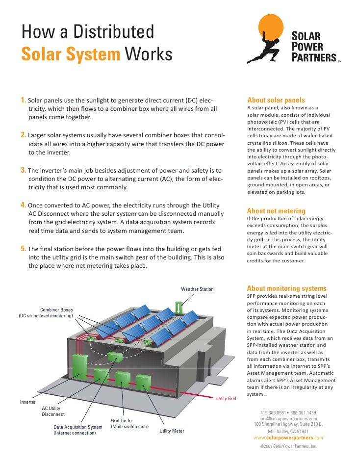 How a Distributed  Solar System Works                                                                                     ...