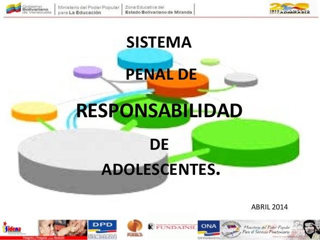 Presentación responsabilidad penal del adolescente