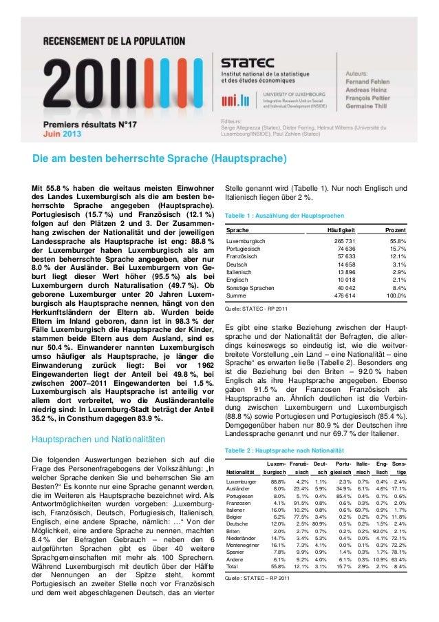 Die am besten beherrschte Sprache (Hauptsprache)Mit 55.8 % haben die weitaus meisten Einwohnerdes Landes Luxemburgisch als...