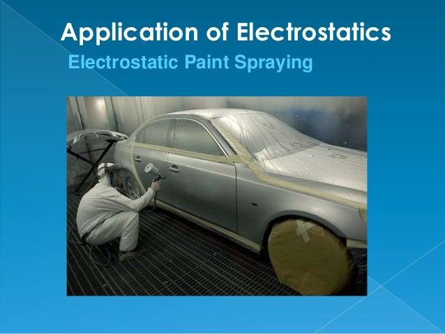 Application of ElectrostaticsElectrostatic Paint Spraying