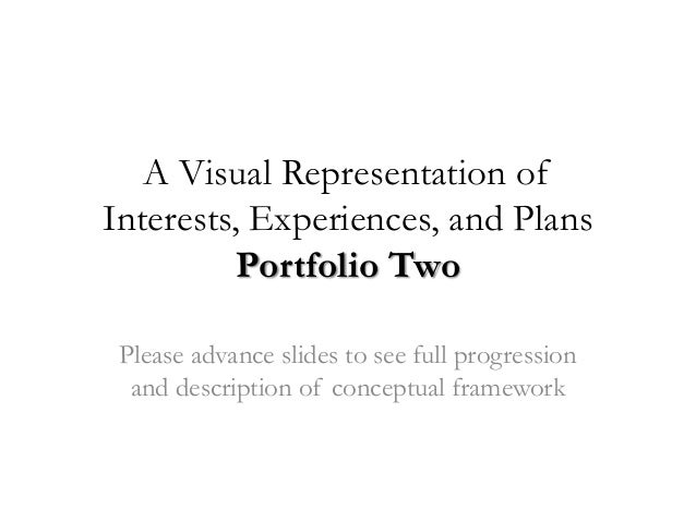 A Visual Representation ofInterests, Experiences, and Plans          Portfolio Two Please advance slides to see full progr...