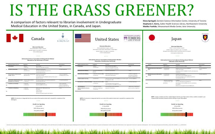 IS THE GRASS GREENER?           A comparison of factors relevant to librarian involvement in Undergraduate                ...