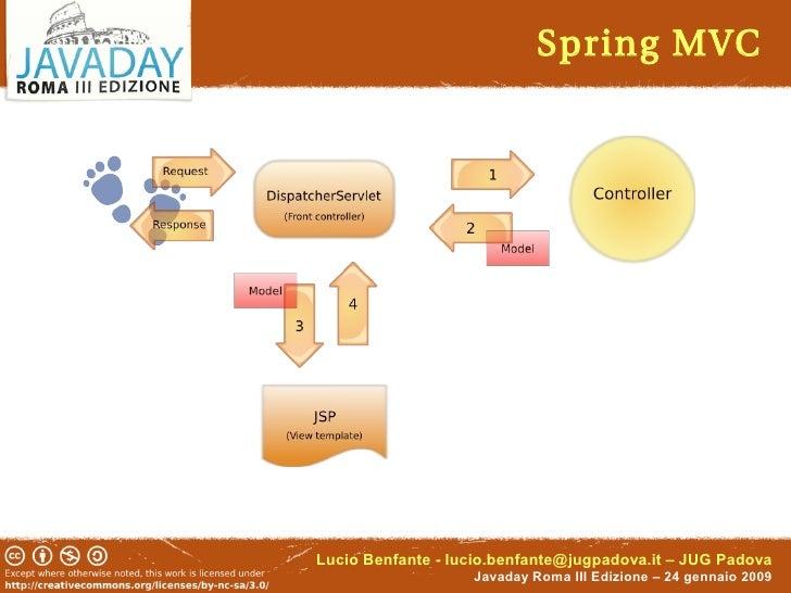 Spring MVC File Upload Validation Example