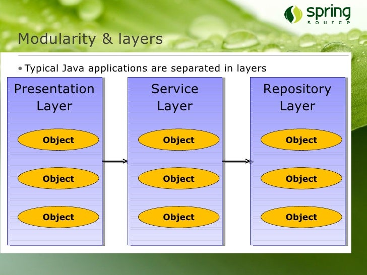Java Application Layers Typical Java Applications