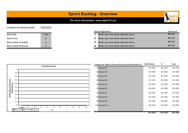 Sprint Backlog Template Multiple Burndowns(2)