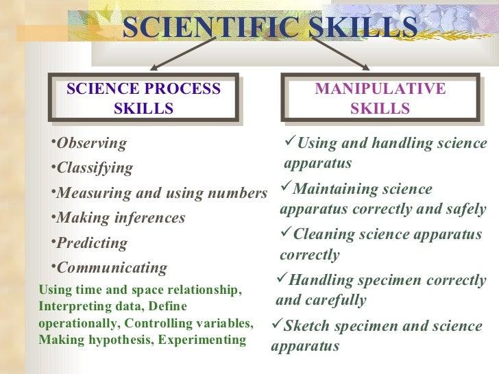SCIENTIFIC SKILLS    SCIENCE PROCESS                           MANIPULATIVE         SKILLS                                ...