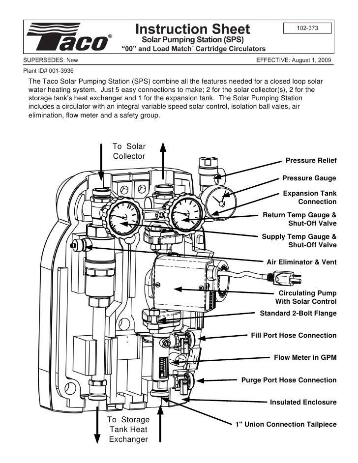 S P S  Instruction Sheet