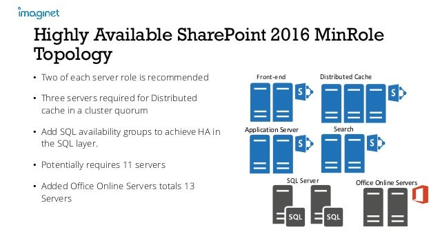 Run A Highly Available Sharepoint Server 2016 Farm In Manual Guide