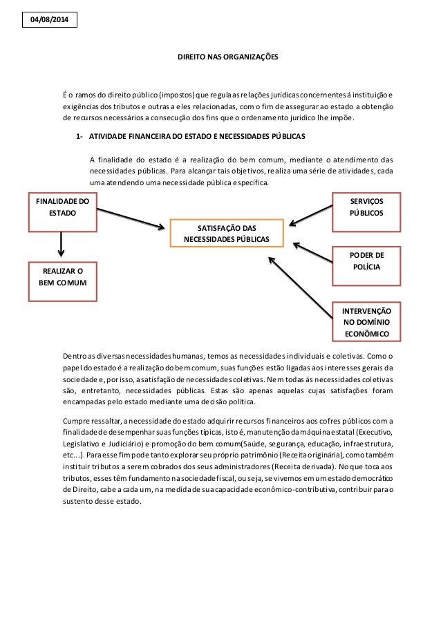 DIREITO NAS ORGANIZAÇÕES  04/08/2014  É o ramos do direito público (impostos) que regula as relações jurídicas concernente...