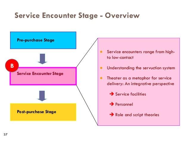 Service encounter essay