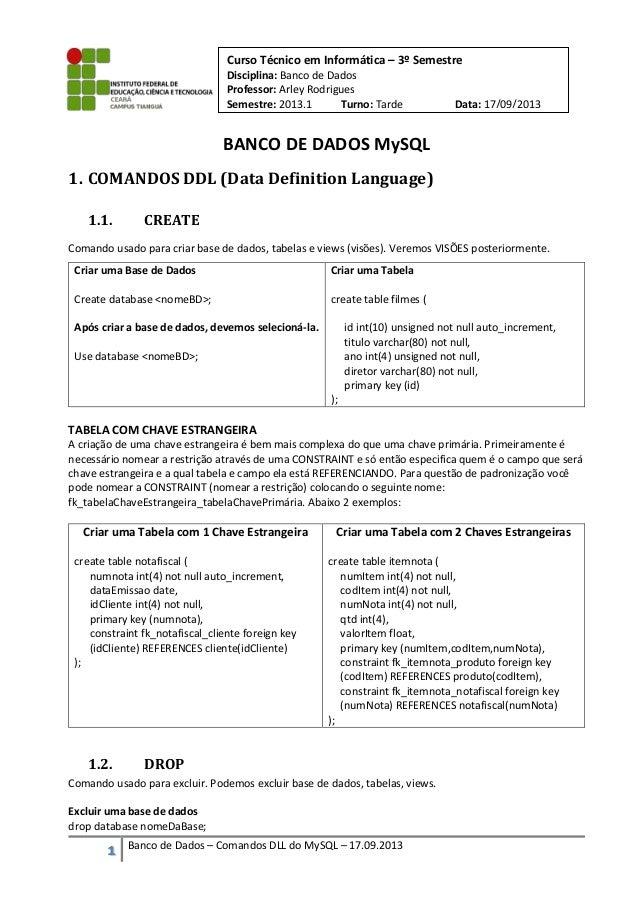 1 Banco de Dados – Comandos DLL do MySQL – 17.09.2013 BANCO DE DADOS MySQL 1. COMANDOS DDL (Data Definition Language) 1.1....