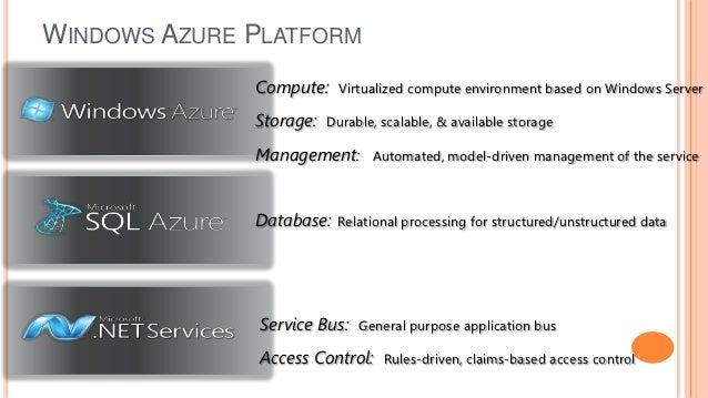 WINDOWS AZURE PLATFORM              Compute:     Virtualized compute environment based on Windows Server              Stor...