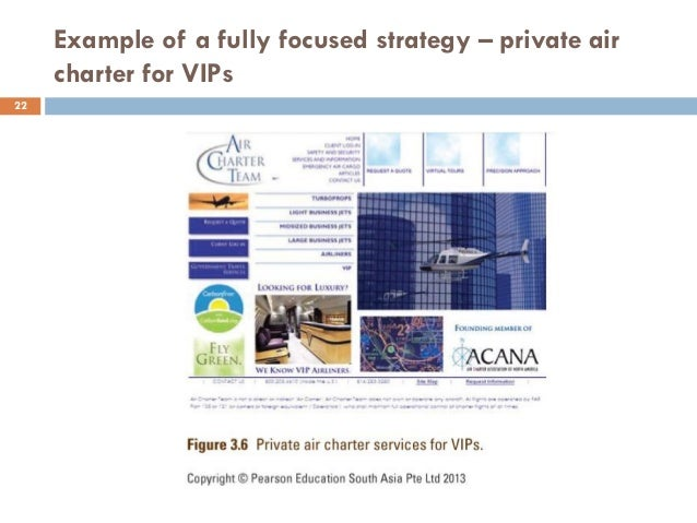 Alternative Education Using Charter >> SQ Lecture Three : Positioning Services & Developing Service Products…