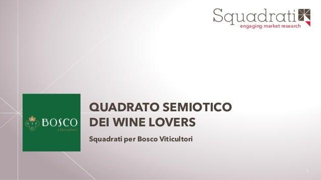 engaging market research 1 QUADRATO SEMIOTICO DEI WINE LOVERS Squadrati per Bosco Viticultori