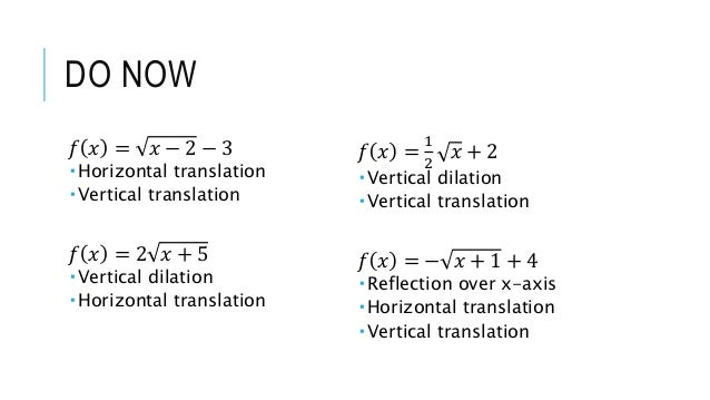 how to find the vertex of a square root function