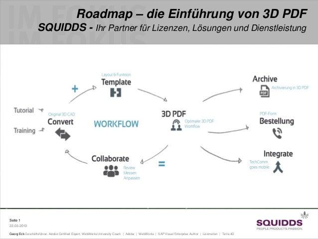 Roadmap – die Einführung von 3D PDF                  SQUIDDS - Ihr Partner für Lizenzen, Lösungen und DienstleistungSeite ...
